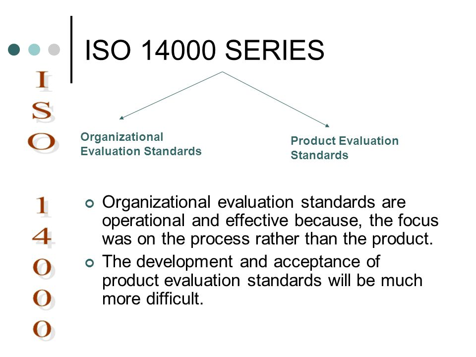 ISO 14000 SERIES Organizational Evaluation Standards. Product Evaluation Standards. ISO 14000.