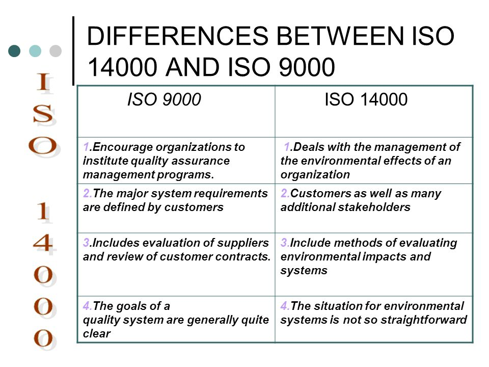 DIFFERENCES BETWEEN ISO AND ISO 9000