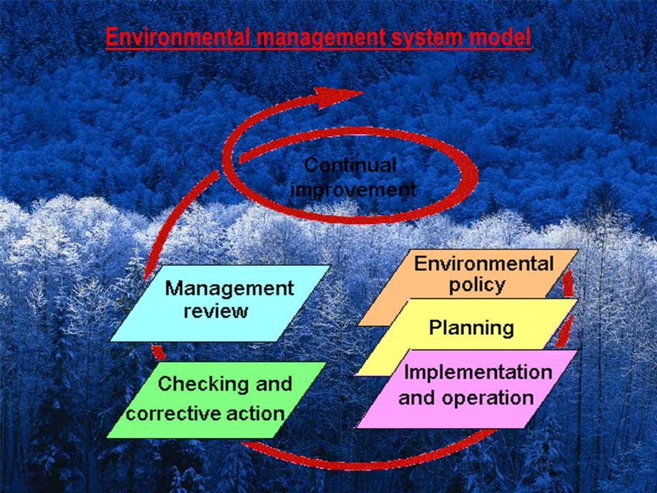 Environmental management system model