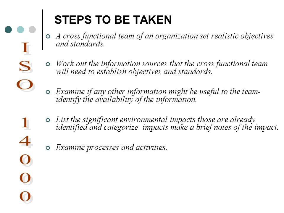 STEPS TO BE TAKEN A cross functional team of an organization set realistic objectives and standards.