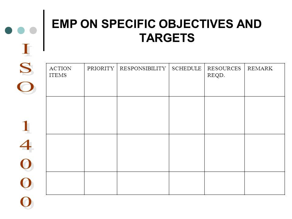EMP ON SPECIFIC OBJECTIVES AND TARGETS