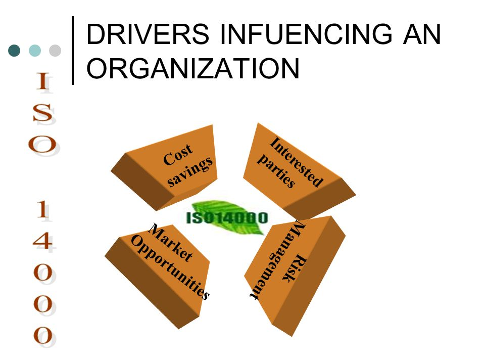 DRIVERS INFUENCING AN ORGANIZATION