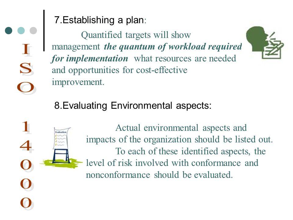 ISO 14000 7.Establishing a plan: