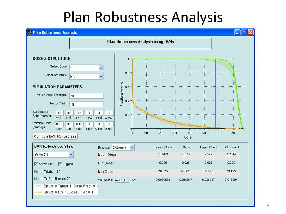 Plan Robustness Analysis