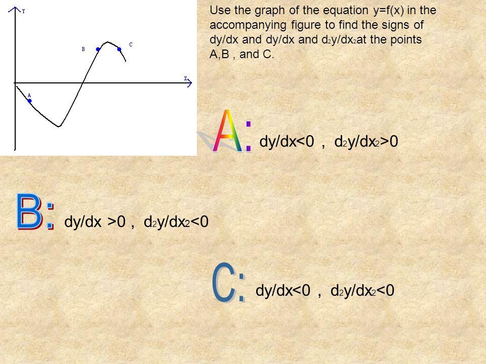 A: B: C: dy/dx<0 , d2y/dx2>0 dy/dx >0 , d2y/dx2<0