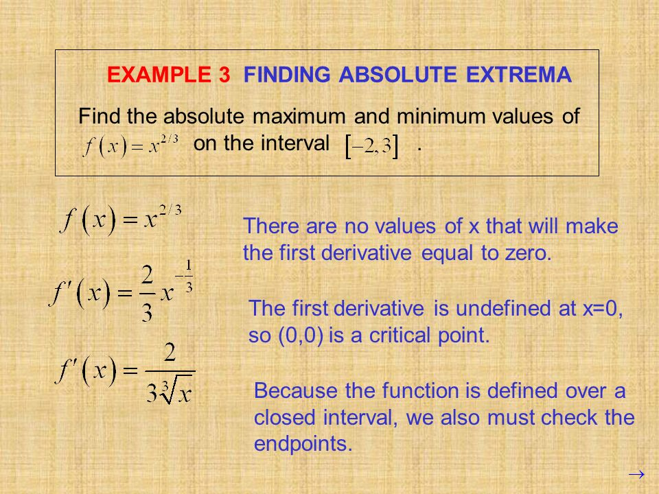 EXAMPLE 3 FINDING ABSOLUTE EXTREMA
