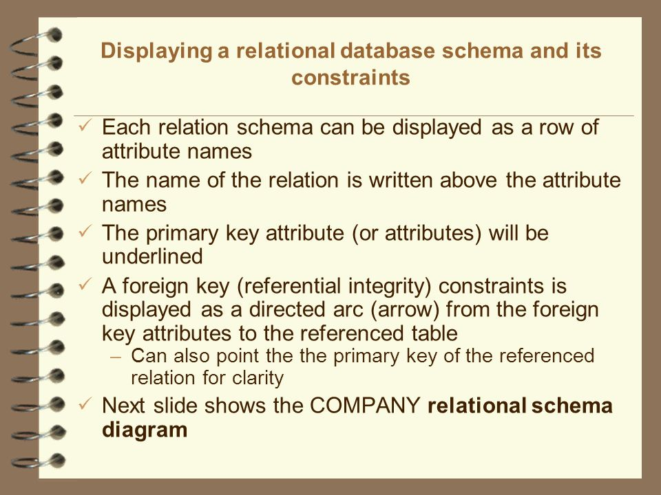 Displaying a relational database schema and its constraints
