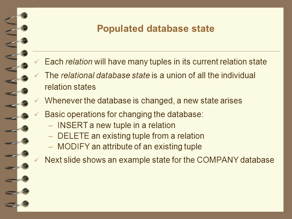 Populated database state