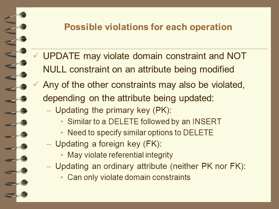 Possible violations for each operation