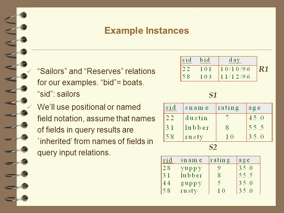 Example Instances Sailors and Reserves relations for our examples. bid = boats. sid : sailors.