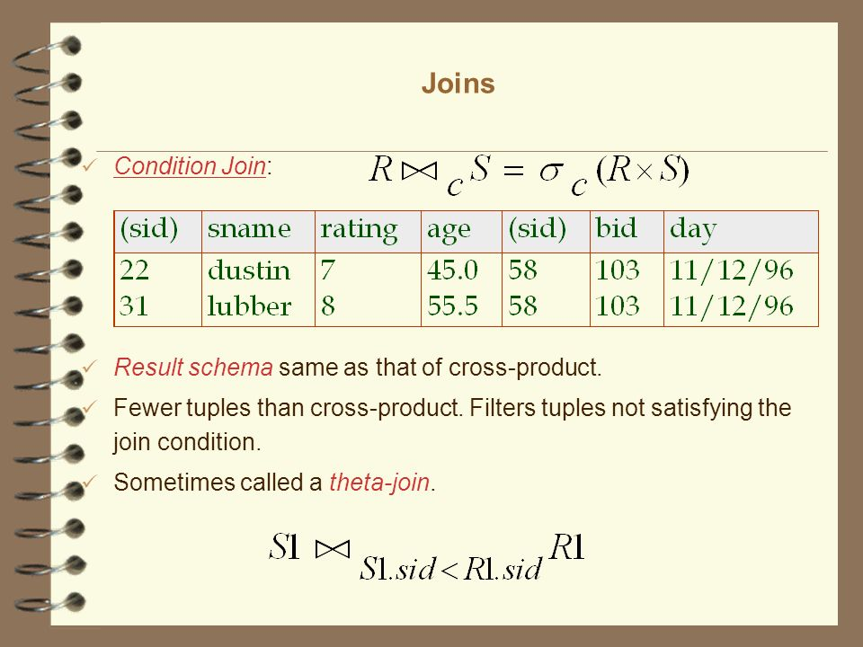 Joins Condition Join: Result schema same as that of cross-product.