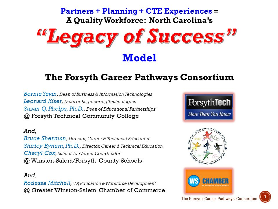 Legacy of Success Model The Forsyth Career Pathways Consortium