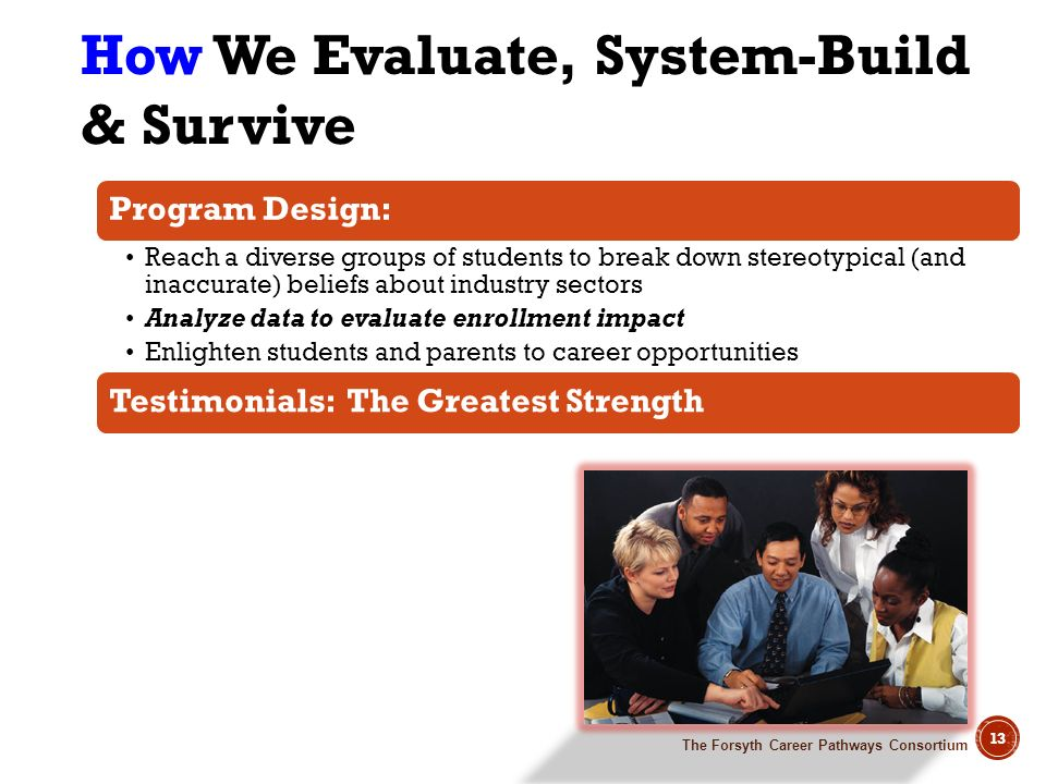 How We Evaluate, System-Build & Survive