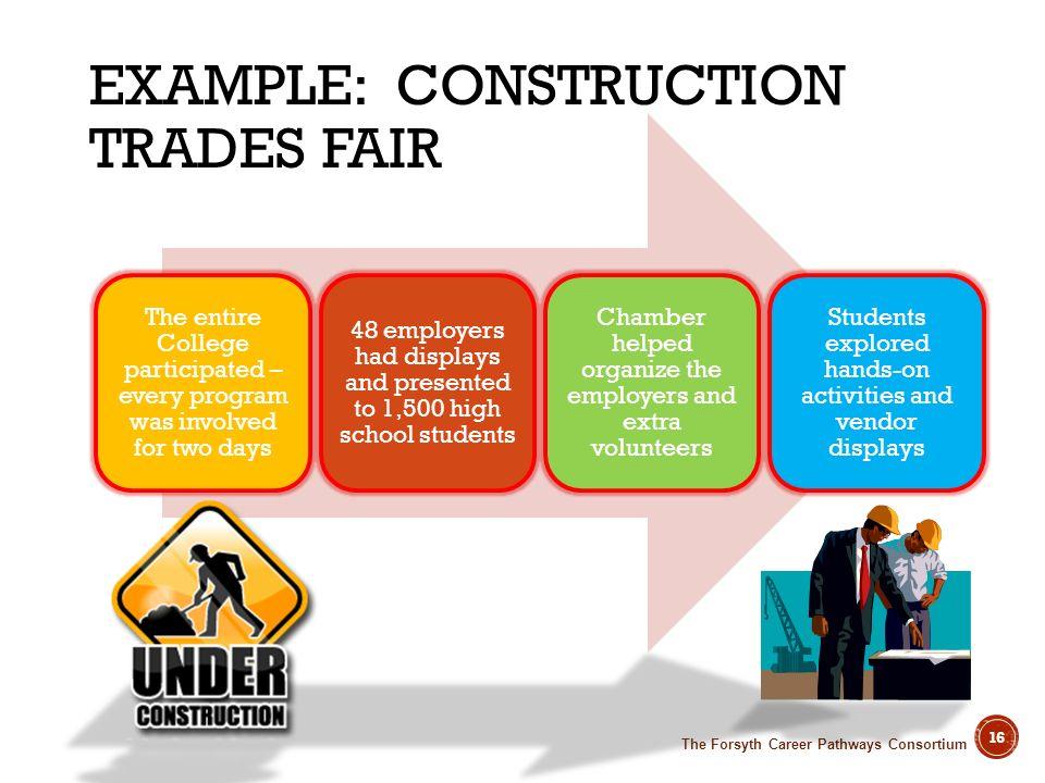 Example: Construction TRADES Fair