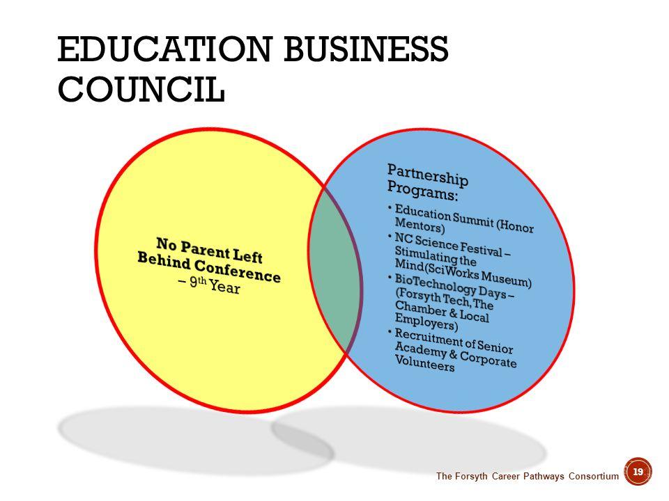 Education Business Council