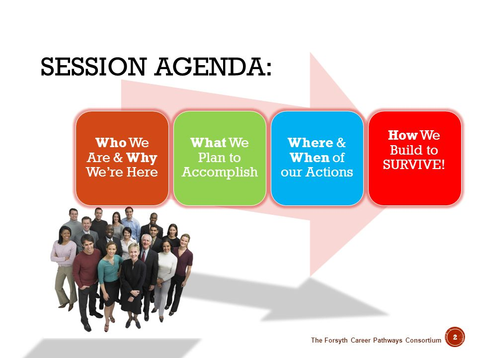 Session Agenda: The Forsyth Career Pathways Consortium