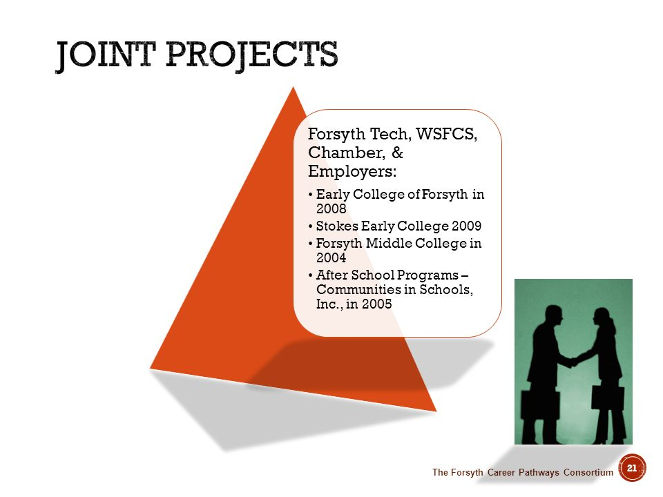 Joint Projects The Forsyth Career Pathways Consortium