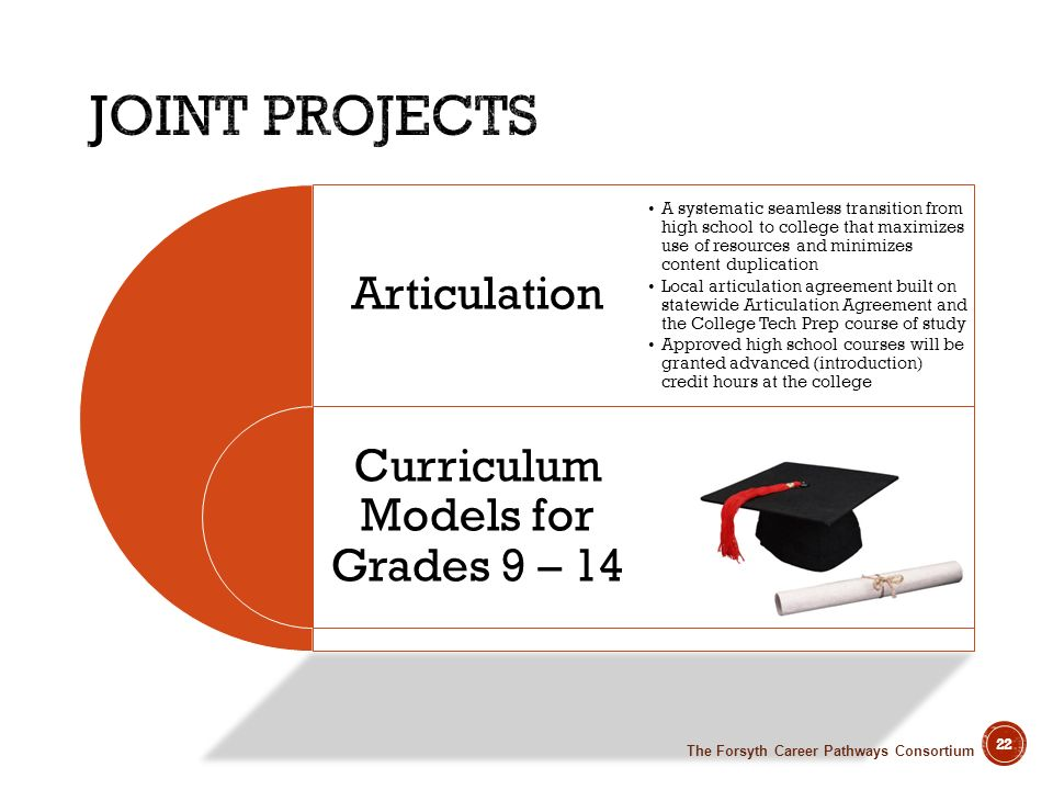 Curriculum Models for Grades 9 – 14