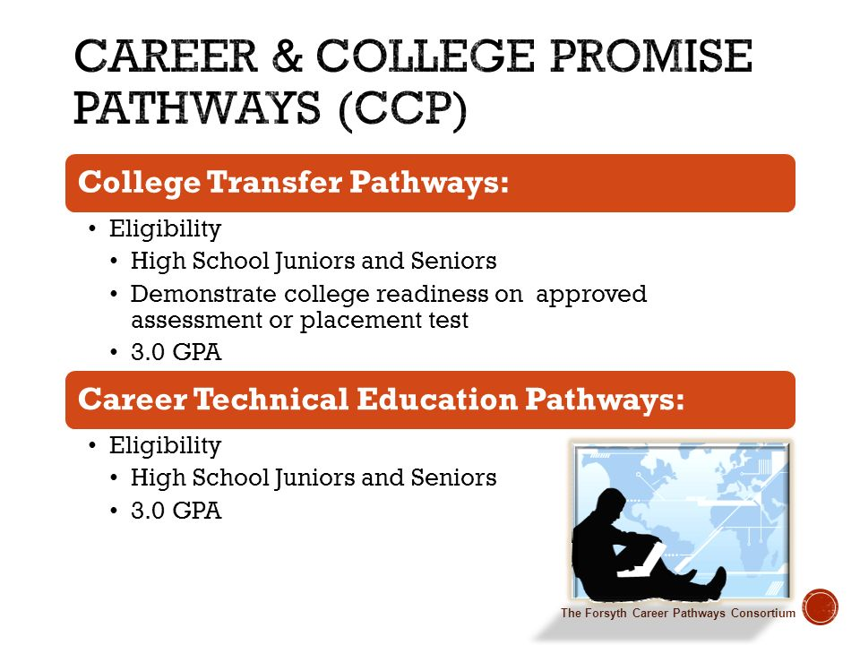 Career & College Promise Pathways (CCP)