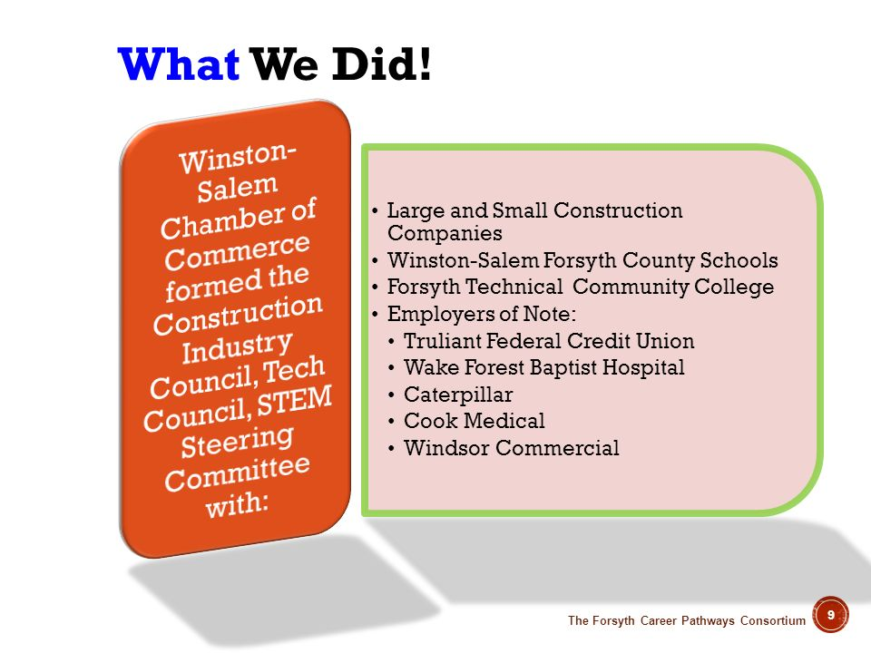 What We Did! The Forsyth Career Pathways Consortium