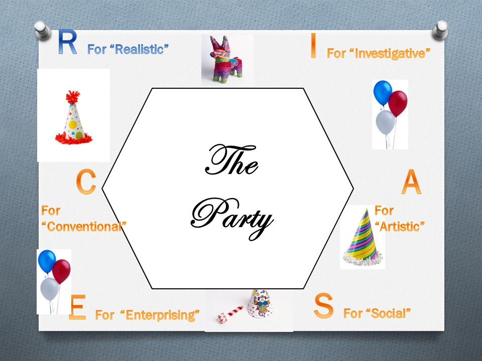 The Party R For Realistic I For Investigative C A