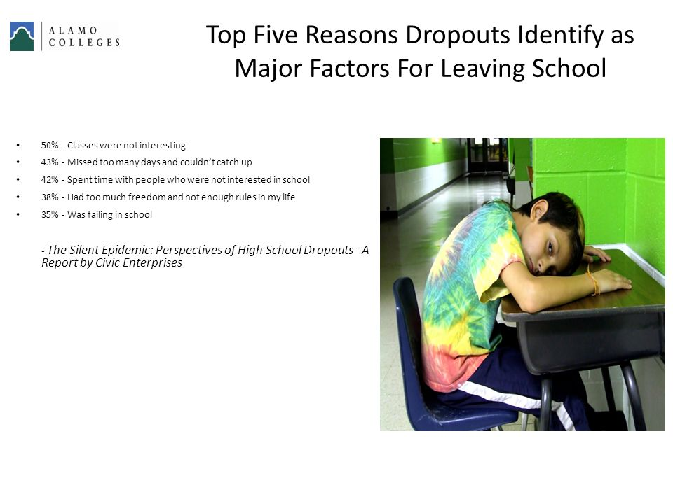 Top Five Reasons Dropouts Identify as Major Factors For Leaving School