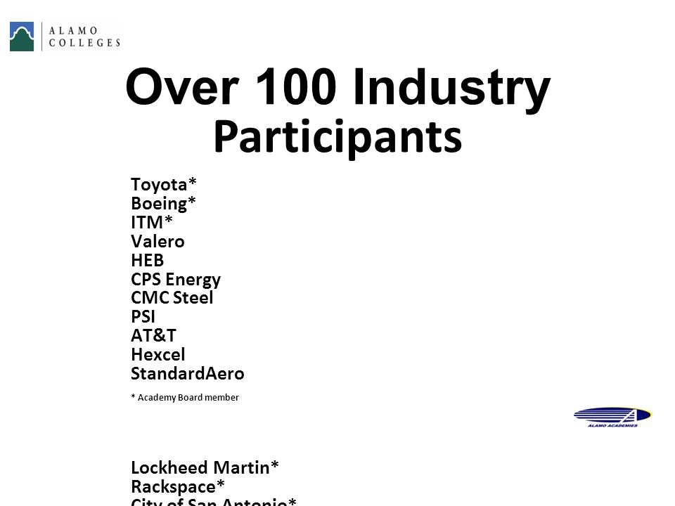 Over 100 Industry Participants Toyota* Boeing* ITM* Valero HEB