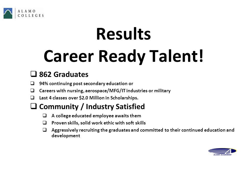 Results Career Ready Talent!