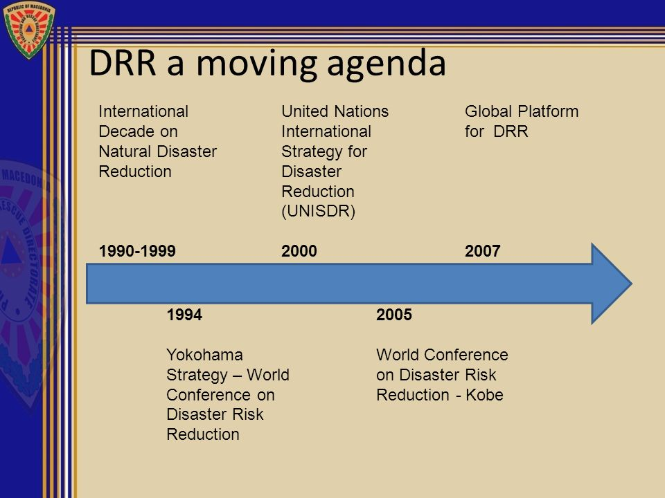 DRR a moving agenda International Decade on Natural Disaster Reduction
