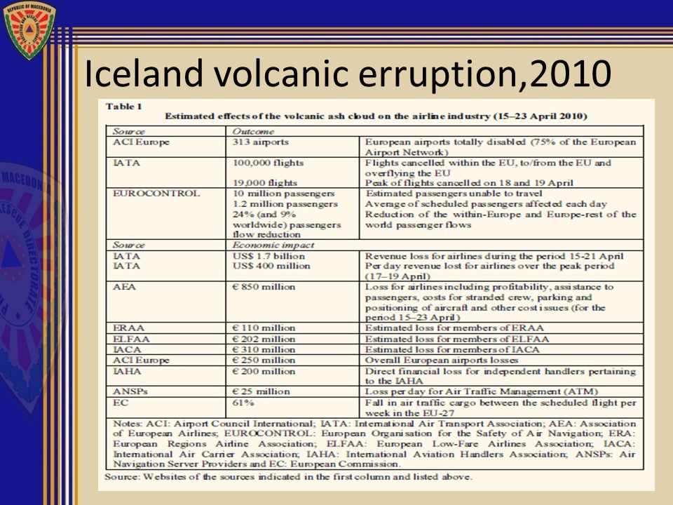 Iceland volcanic erruption,2010