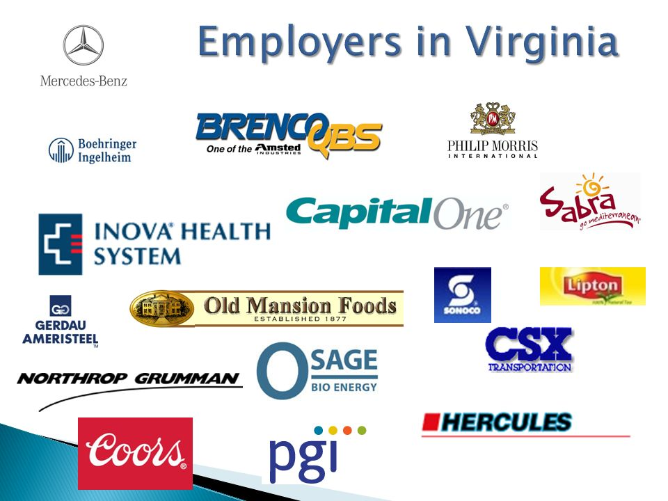 Employers in Virginia