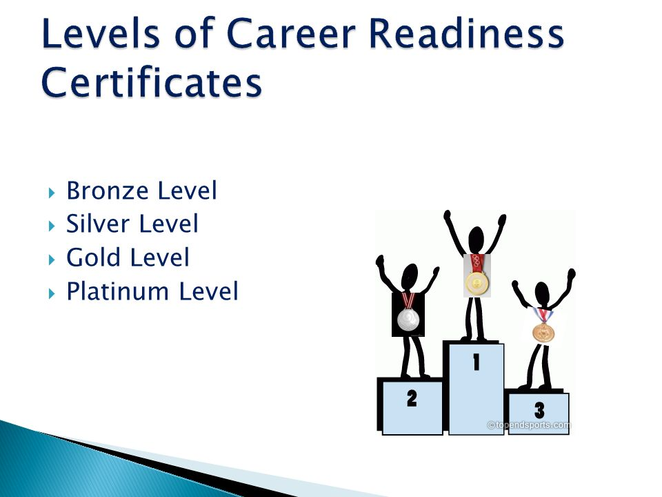 Levels of Career Readiness Certificates