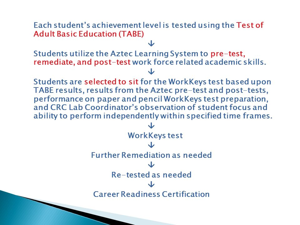 Further Remediation as needed Career Readiness Certification