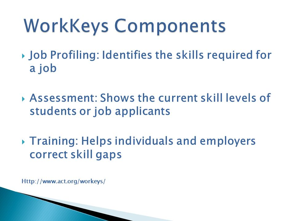 WorkKeys Components Job Profiling: Identifies the skills required for a job.