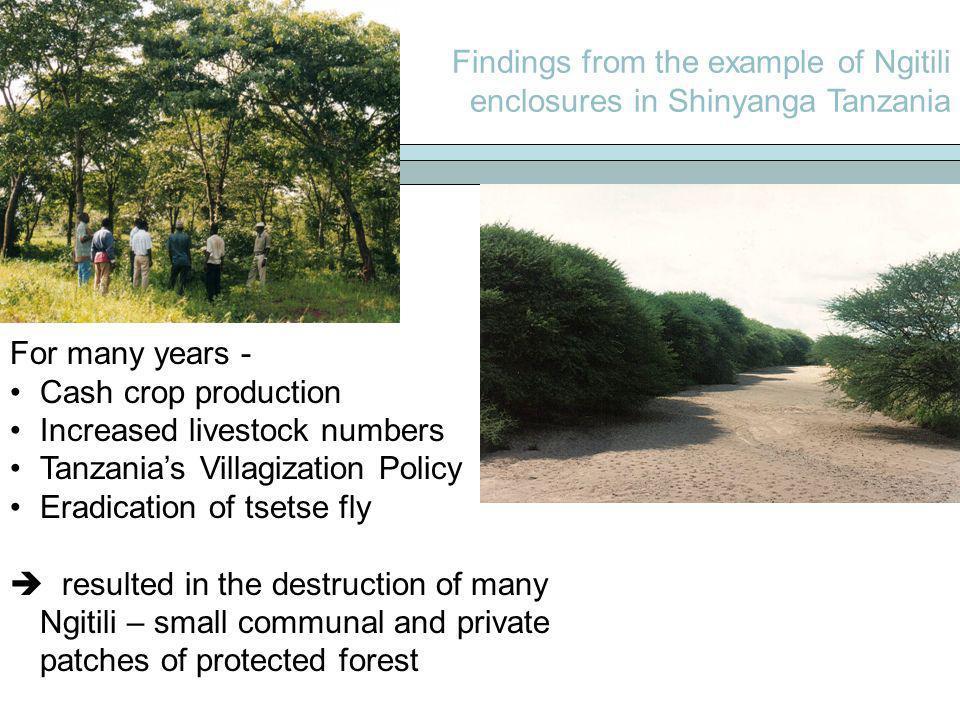 Findings from the example of Ngitili enclosures in Shinyanga Tanzania