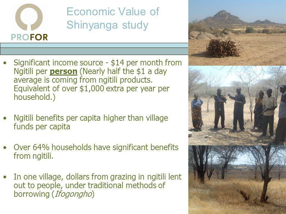 Economic Value of Shinyanga study