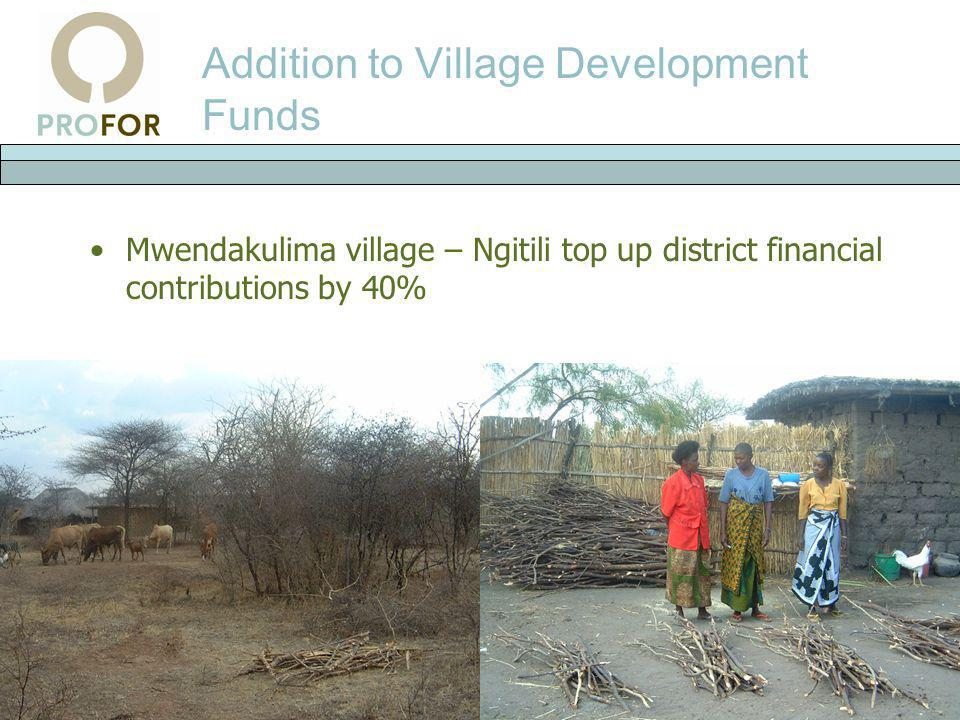 Addition to Village Development Funds