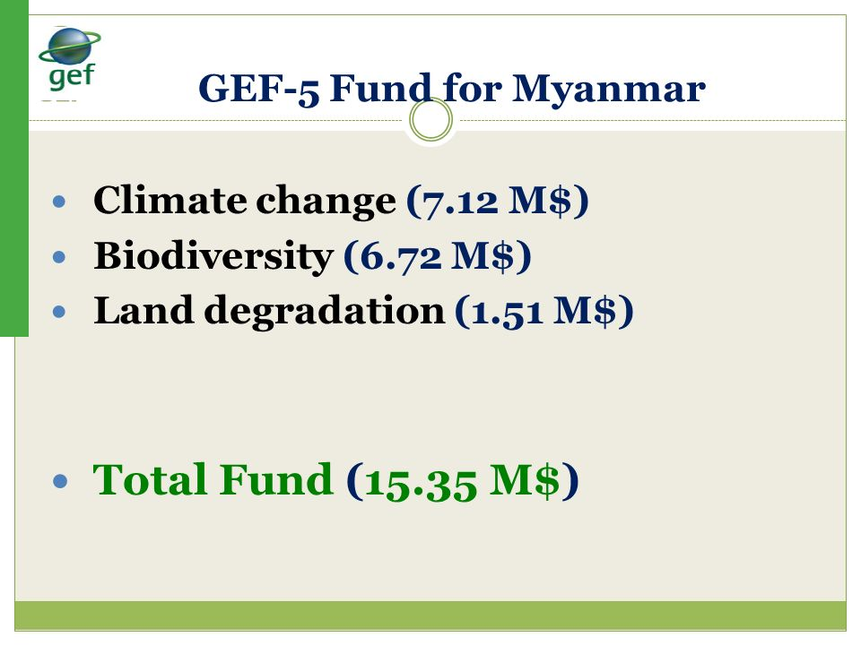 Total Fund (15.35 M$) GEF-5 Fund for Myanmar Climate change (7.12 M$)