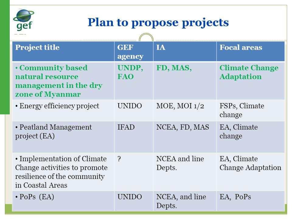 Plan to propose projects