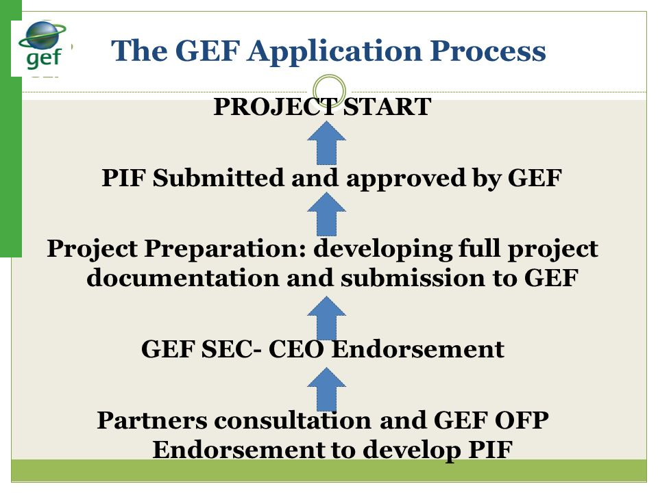 The GEF Application Process