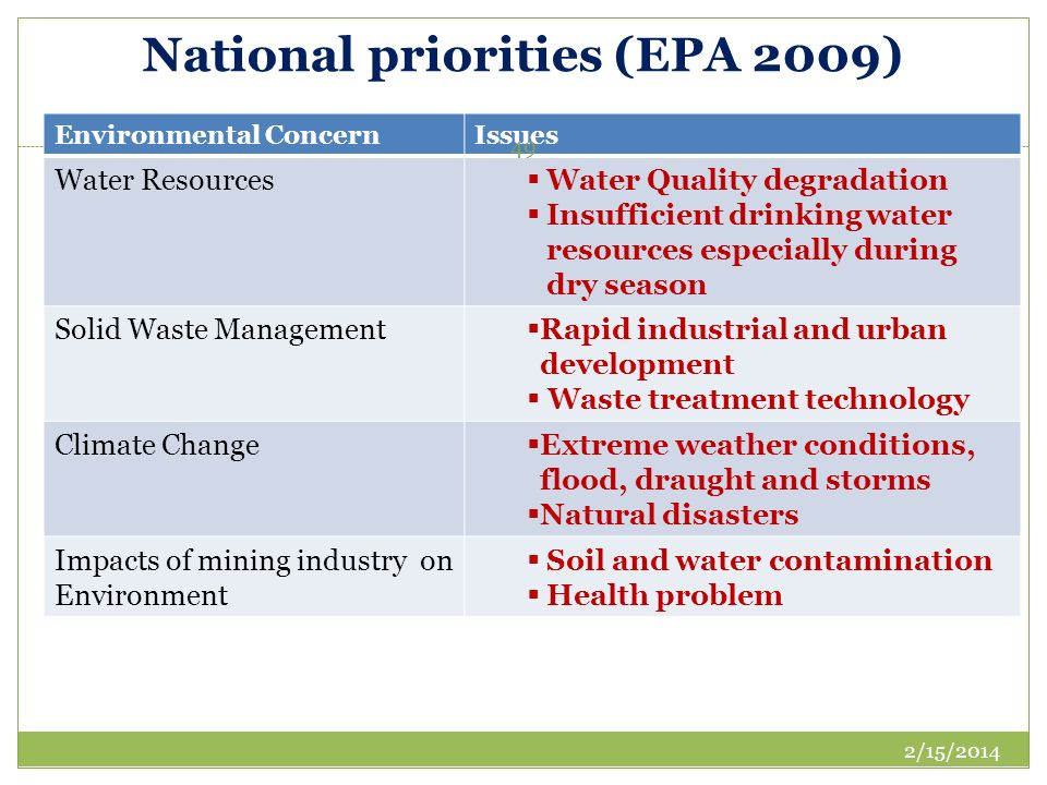 National priorities (EPA 2009)