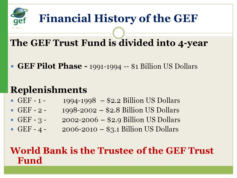 Financial History of the GEF