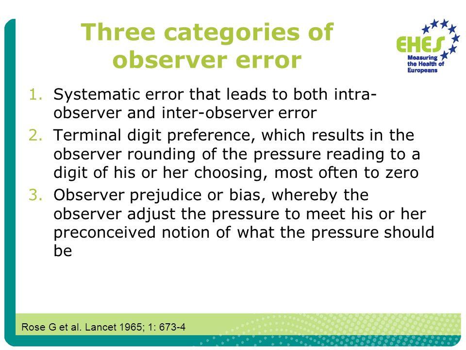 Three categories of observer error