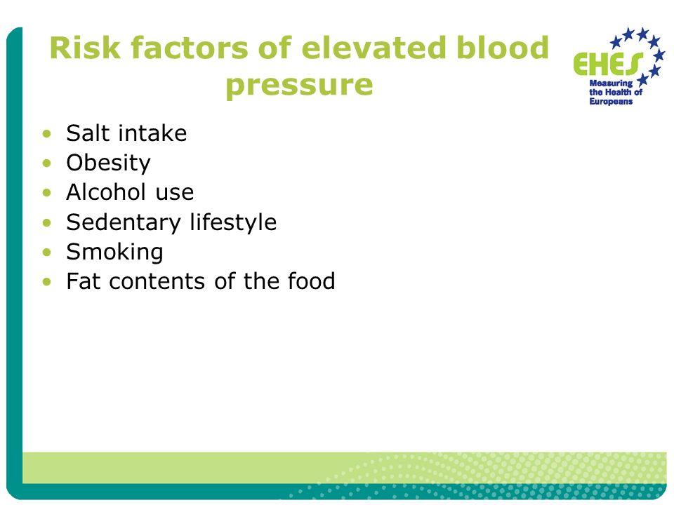 Risk factors of elevated blood pressure