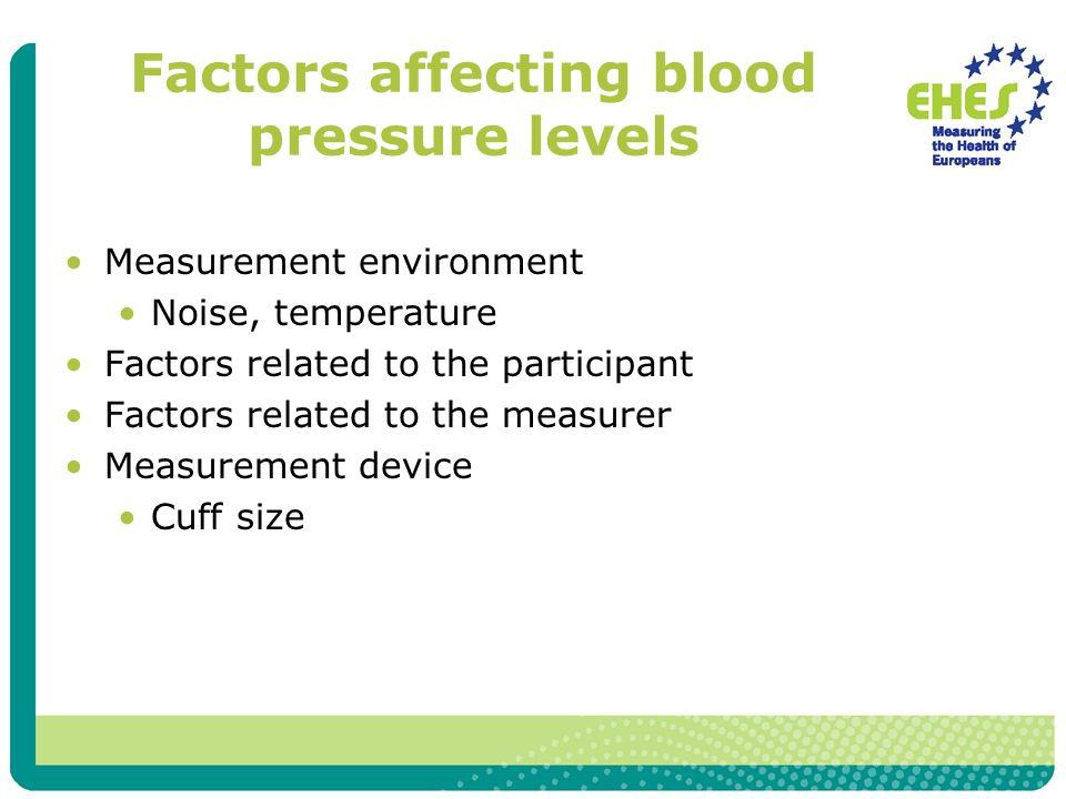 Factors affecting blood pressure levels