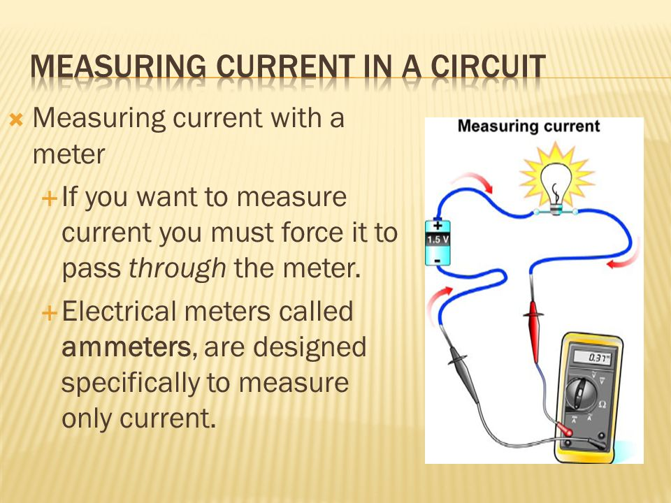 Measuring current in a circuit