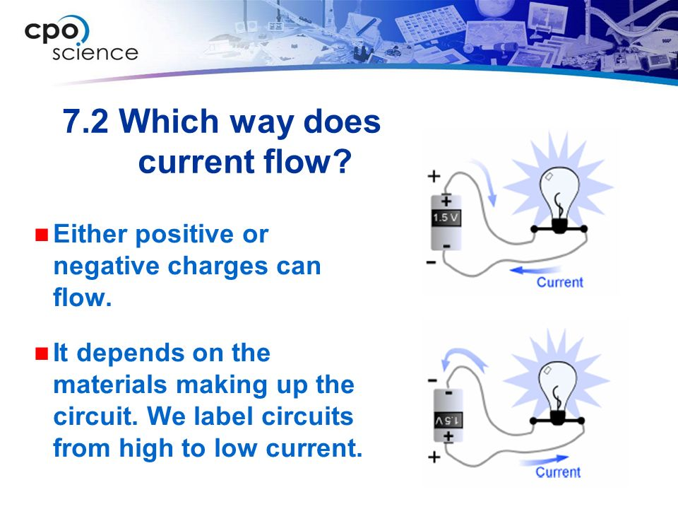 7.2 Which way does current flow