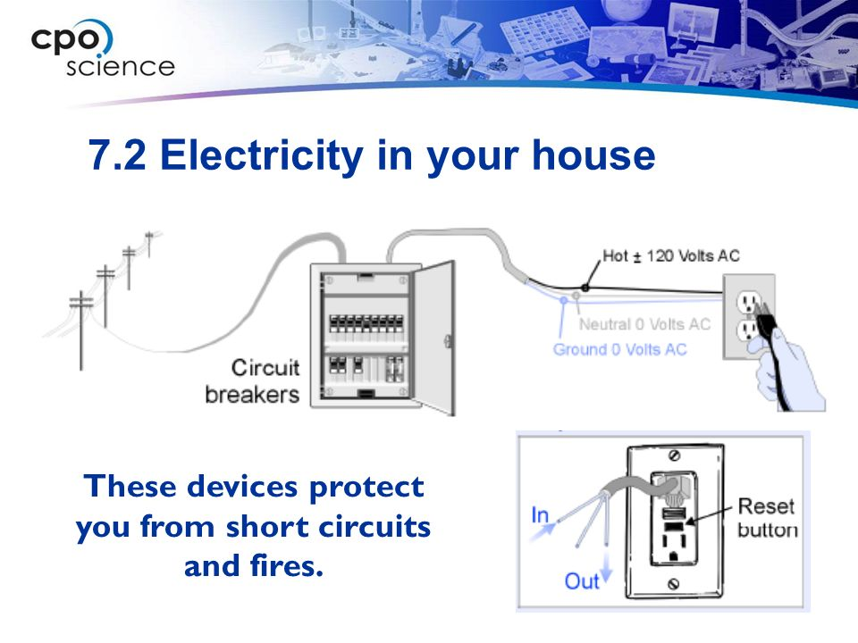 7.2 Electricity in your house