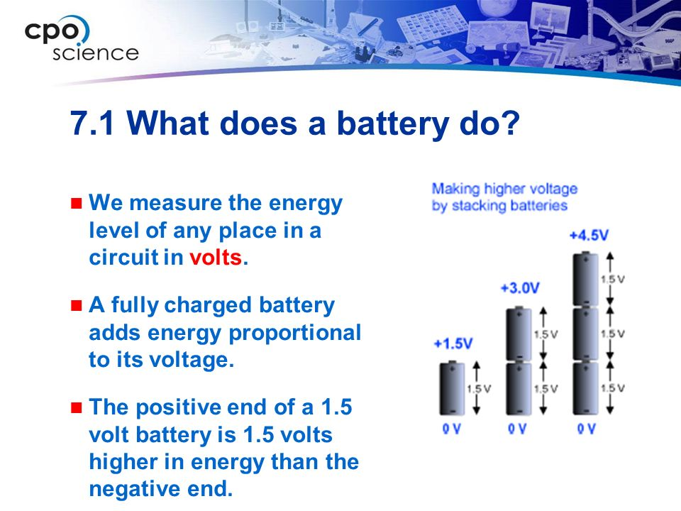 7.1 What does a battery do We measure the energy level of any place in a circuit in volts.
