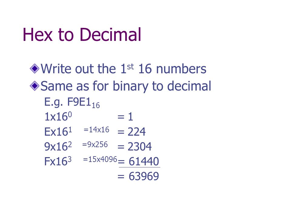 How to write a hex number